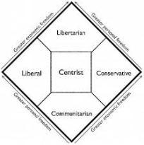 Ideology 6
