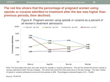 opioid addiction pregnant2